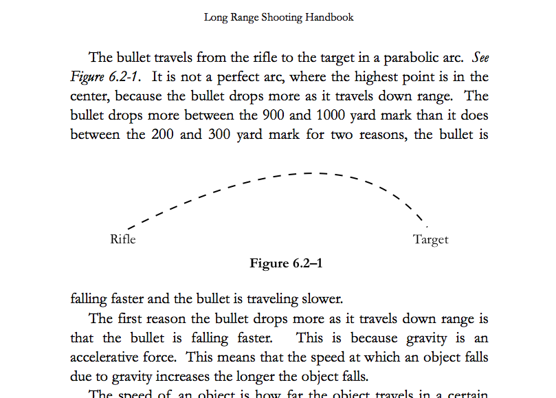1 – Gravity's Effect on a Bullet's Path